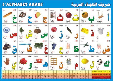 porter l oeil en arabe l arabe pour les enfants avec oum jahida 1 les sons oum zaza fr langue arabe