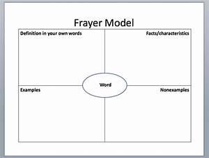 15 graphic organizer templates microsoft word images With vocabulary graphic organizer templates