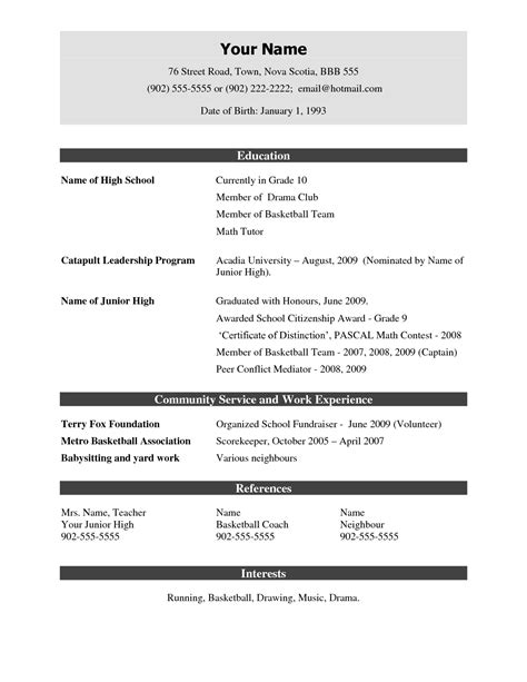 Official Cv Template by Curriculum Vitae Medico Formato Word Gratis