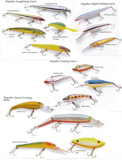 type  lures  bass fishing lures  fishing