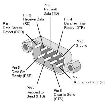 Magnetic Card Reader Sen Sparkfun Electronics