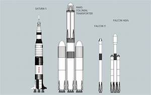 Spacex will use Falcon Heavy for 2018 Mars Mission, then ...