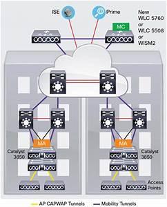 Cisco Catalyst 3850 Stackable 24