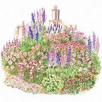 cottage garden plans Cotswold Charm Cottage Garden Plan