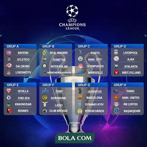 Check champions league 2020/2021 page and find many useful statistics with chart. Jadwal Lengkap Liga Champions 2020 / 2021, Fase Grup ...