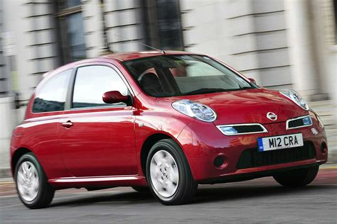 Cheapest cars to insure for 17-18 year olds