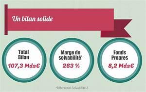 Groupama Assurance Credit : r sultats annuels 2015 groupama ~ Medecine-chirurgie-esthetiques.com Avis de Voitures