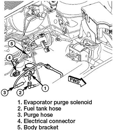2011 Jeep Wrangler Purge Solenoid Wiring Diagram by Repair Guides Components Systems Evaporative