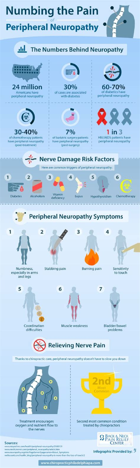 17 Best Images About Peripheral Neuropathyparesthesia On. Top Rated Heating And Air Conditioning Systems. New York Real Estate Transactions. Down Town Dubai Hotel Apartment. Companies That Ship Furniture. Long Island Breast Cancer Gym Wipe Dispensers. Unoccupied House Insurance Dentist In Durham. Bosley Hair Transplant Complaints. Balancetransfer Searscard Com