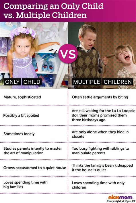 Only Child Meme - 46 best being an only child perks woes images on pinterest funny stuff thoughts and truths