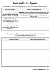 Countering Negative Thoughts Worksheet