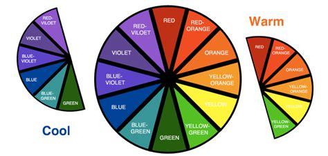 cool colors vs warm colors colour impacts productivity ergomonkey