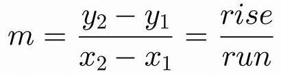Slope Equation Formula Line Function