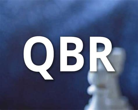 Quarterly Business Review (QBR) Best Practices   Visualize ...