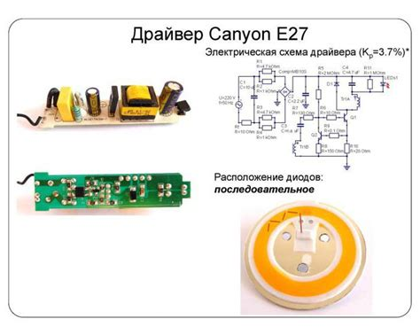 Влияние светодиодных источников света на спектры токов и напряжений питающей сети – тема научной статьи по электротехнике электронной.