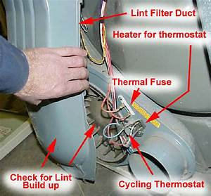 How To Clean Out The Blower Chute In A Whirlpool
