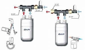 Prix Des Chauffes Eau Electrique : mini chauffe eau lectrique instantan sous vier 11 0 ~ Edinachiropracticcenter.com Idées de Décoration