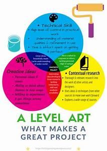 5844 Best Images About Art Education Essentials On Pinterest