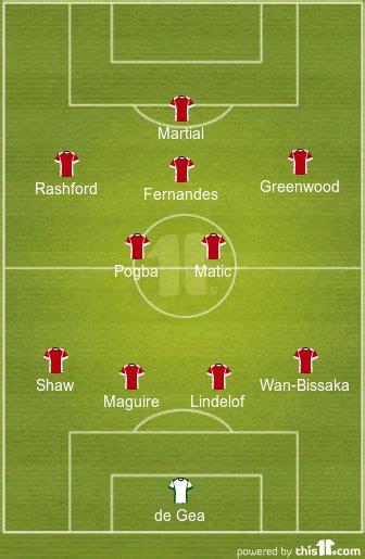 Predicted Manchester United Lineup Vs Tottenham Hotspur ...