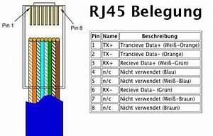 Lan Kabel Belegung : rj45 ~ A.2002-acura-tl-radio.info Haus und Dekorationen