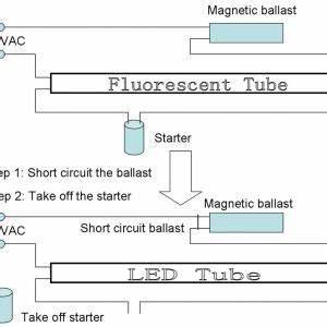 Fluorescent Ballast Wiring Schematic