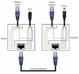 Wiring Diagram For Usb Over Ethernet