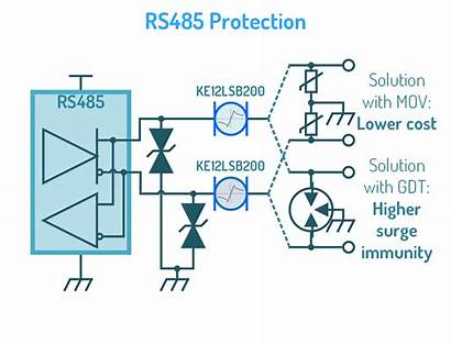 Protection Rs485 Electrical Applications Cld Current Industrial