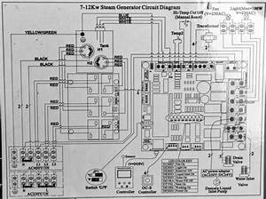 Generator Inlet Box Wiring Diagram