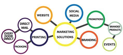 smart marketing solutions  hyderabad  brandebuzz