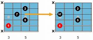 Drop C Chord Chart Drop 2 Chords Chord Chart Theory Exercises
