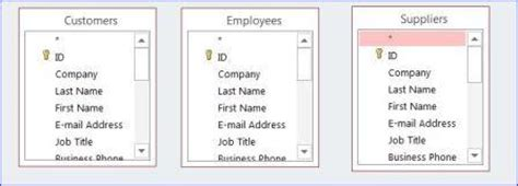 update sql join two tables access union queries made simple microsoft office