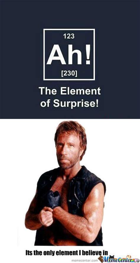Meme Surprise - rmx the element of surprise by tayausd meme center
