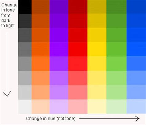 color values tone for beginners westhoughton