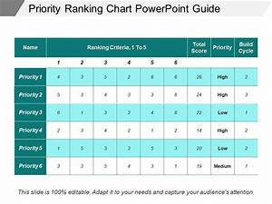Priority Ranking Chart Powerpoint Guide
