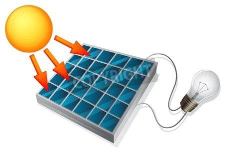 and play solaranlage mit speicher and play solaranlage f 252 r haus mieter balkonsolar