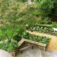 perfect landscape design ideas around patio Creating Perfect Garden Designs to Beautify Backyard ...