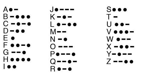 Morse Code – STEMout