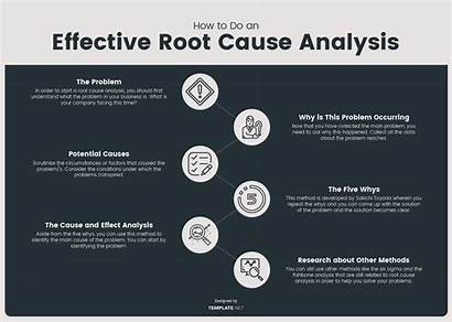 Root Cause Analysis Template Word Doc Effective