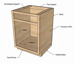 Kitchen Base Cabinets 101 Ana White Woodworking Projects