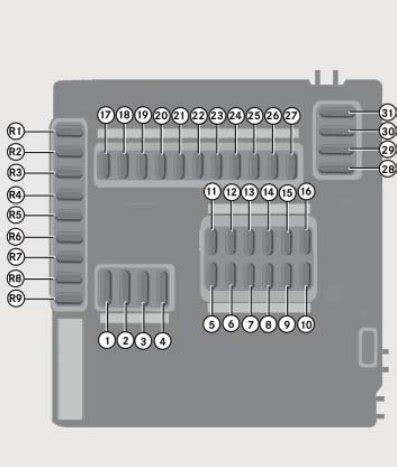 smart fortwo  fuse box diagram carknowledge