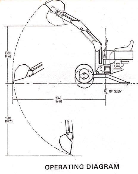 powerfab mini excavator plans  towable digger backhoe