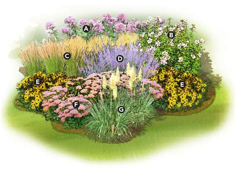 flower bed planner xeriscape garden plan