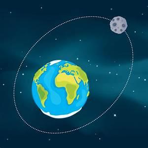 Ellipse | NASA