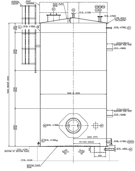 Industrial Equipment Engineering Company