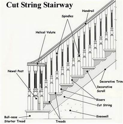 Staircase Drawing Stair Drawings Rcc Prev Paintingvalley