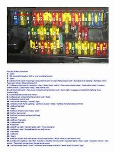 Peugeot 306 Turbo Diesel Fuse Box Diagram