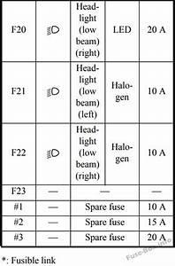 Fuse Box Diagram  U0026gt  Mitsubishi Outlander Phev  2014