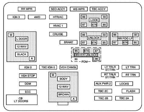 Cadillac Escalade (2005) - fuse box diagram - Auto Genius