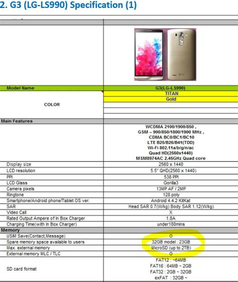 sprint s lg g3 model will come with 3gb of ram 32gb