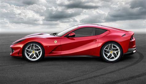 top   performance cars coming  australia
